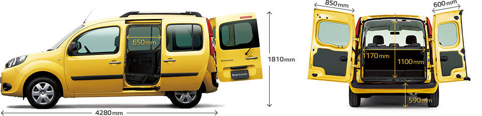 Kangoo Outdoor Scale Image